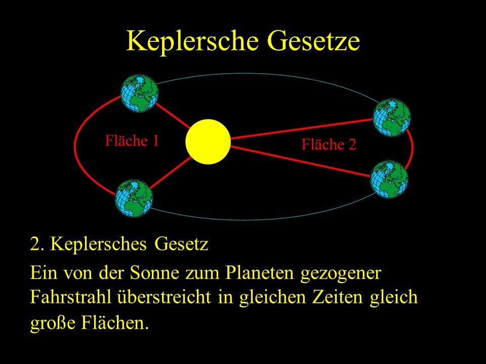 Keplersche Gesetze 2.