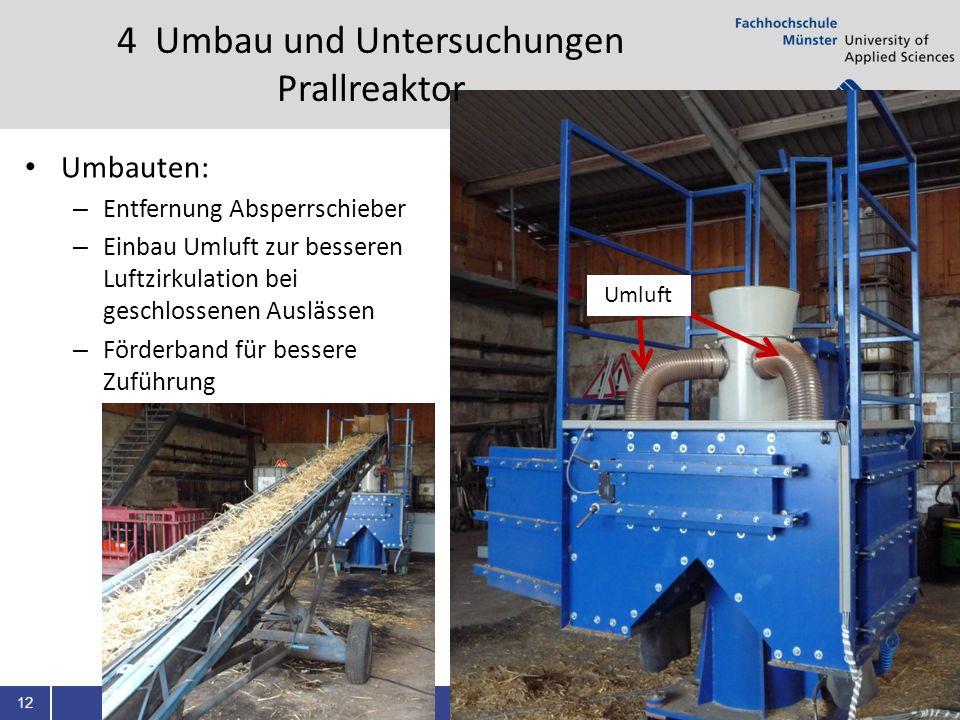 4 Umbau und Untersuchungen Prallreaktor