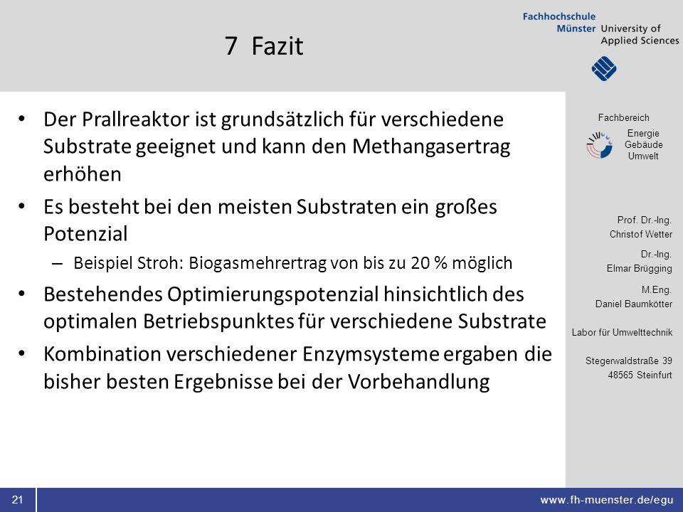 7 Fazit Der Prallreaktor ist grundsätzlich für verschiedene Substrate geeignet und kann den Methangasertrag erhöhen.