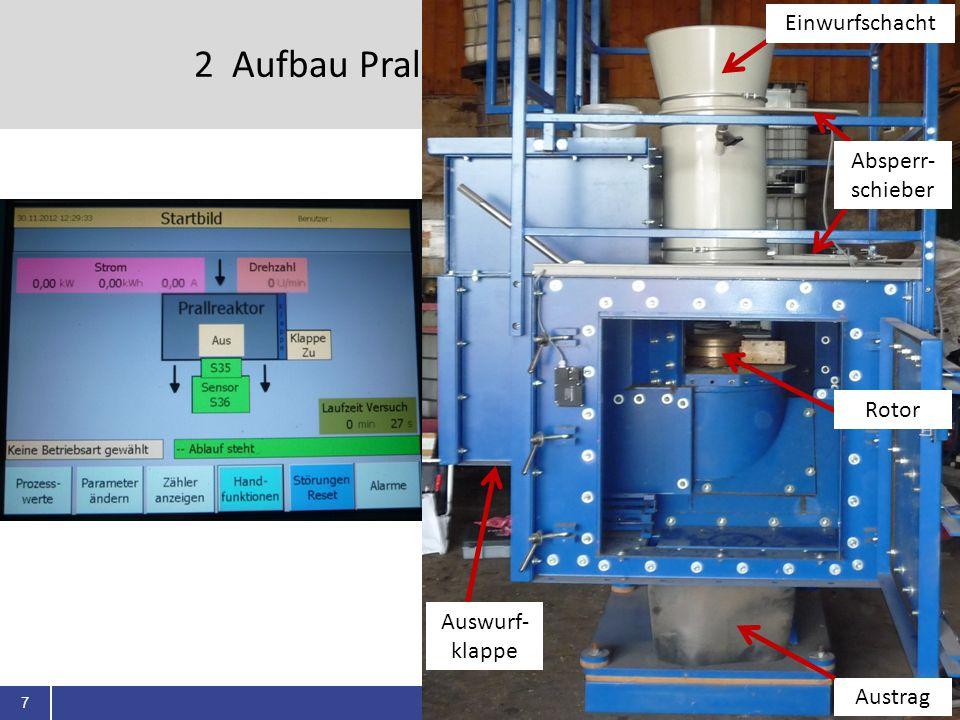2 Aufbau Prallreaktor Einwurfschacht Absperr-schieber Rotor