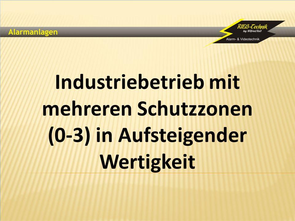 Industriebetrieb mit mehreren Schutzzonen (0-3) in Aufsteigender Wertigkeit