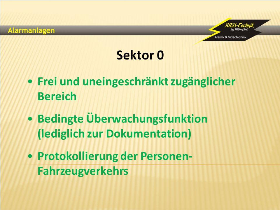 Sektor 0 Frei und uneingeschränkt zugänglicher Bereich