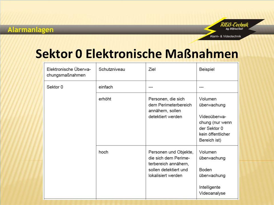 Sektor 0 Elektronische Maßnahmen