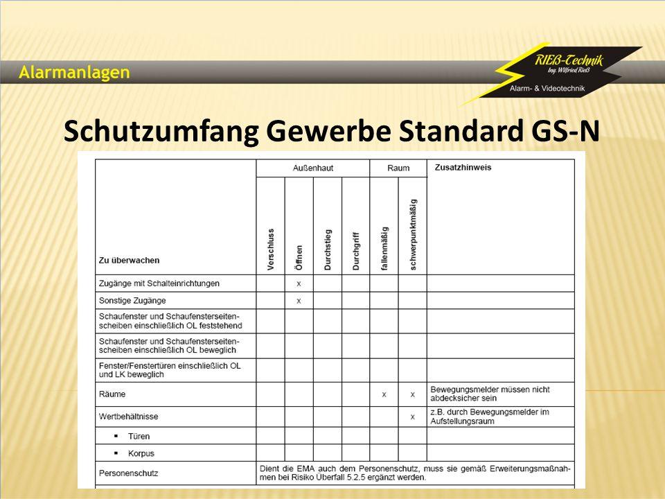 Schutzumfang Gewerbe Standard GS-N