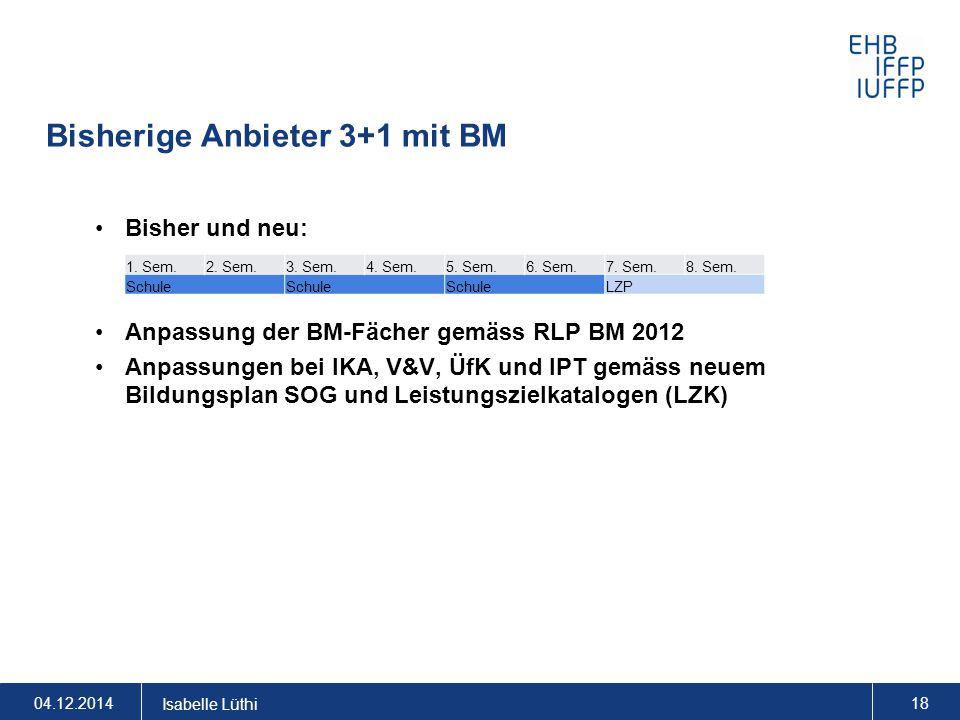 Bisherige Anbieter 3+1 mit BM