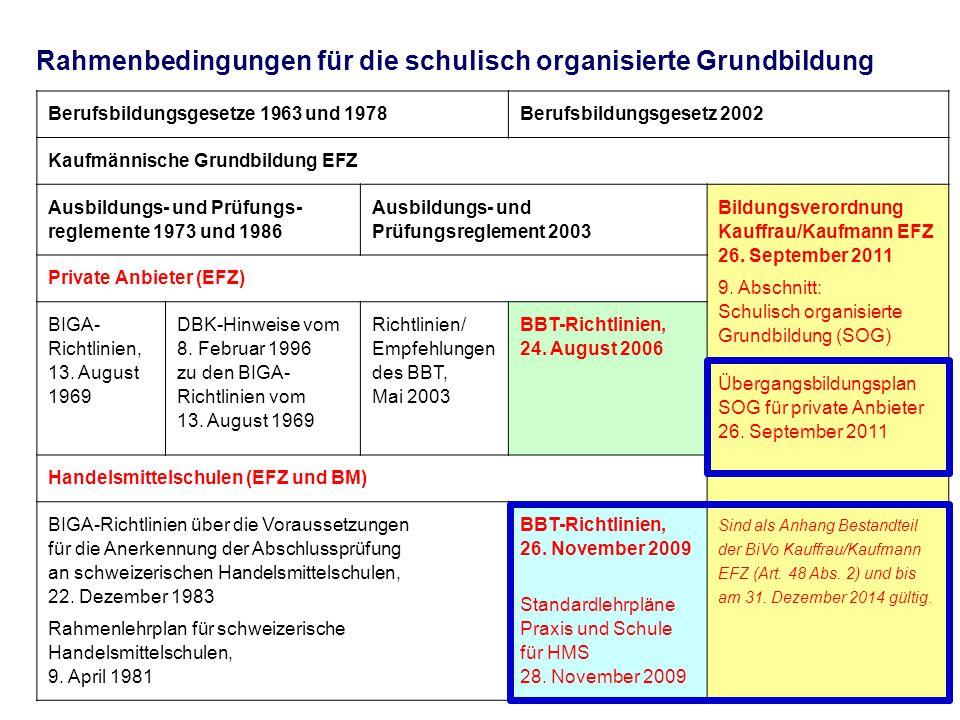 Rahmenbedingungen für die schulisch organisierte Grundbildung