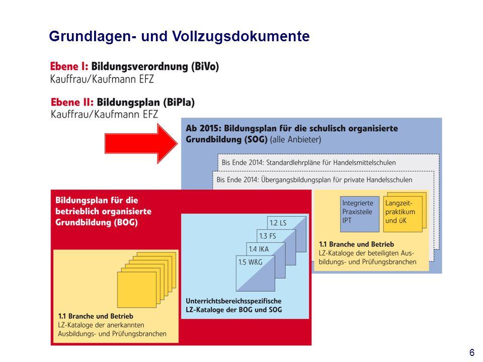 Grundlagen- und Vollzugsdokumente