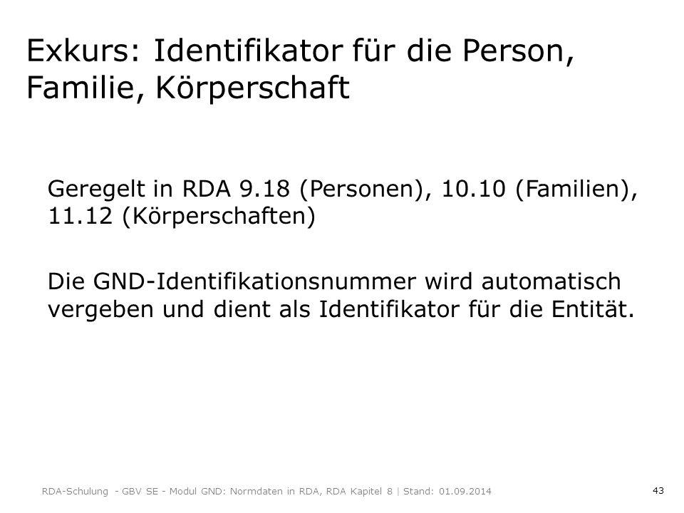 Exkurs: Identifikator für die Person, Familie, Körperschaft