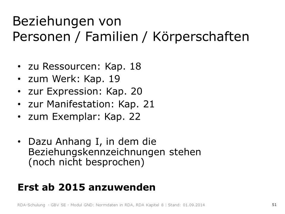 Beziehungen von Personen / Familien / Körperschaften