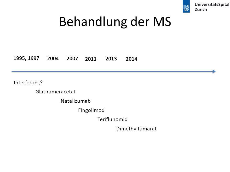 Behandlung der MS 1995, 1997 2004 2007 2011 2013 2014 Interferon-b