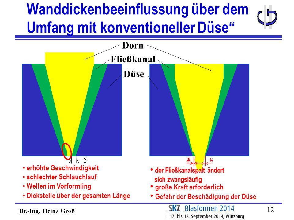 Wanddickenbeeinflussung über dem Umfang mit konventioneller Düse