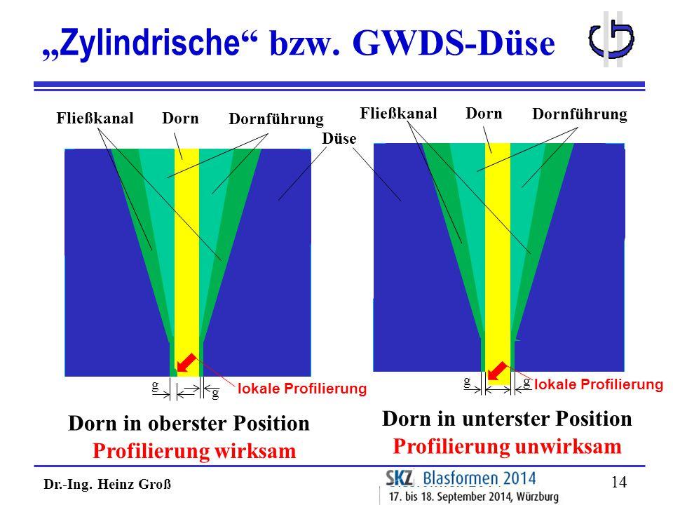 """""""Zylindrische bzw. GWDS-Düse"""