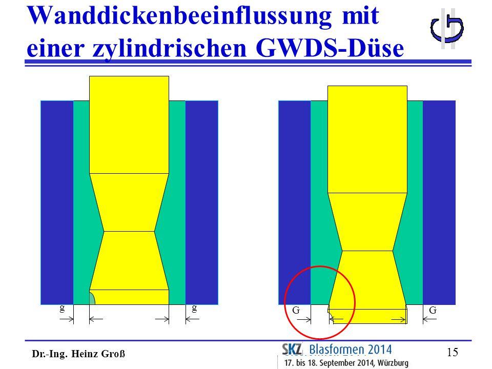 Wanddickenbeeinflussung mit einer zylindrischen GWDS-Düse