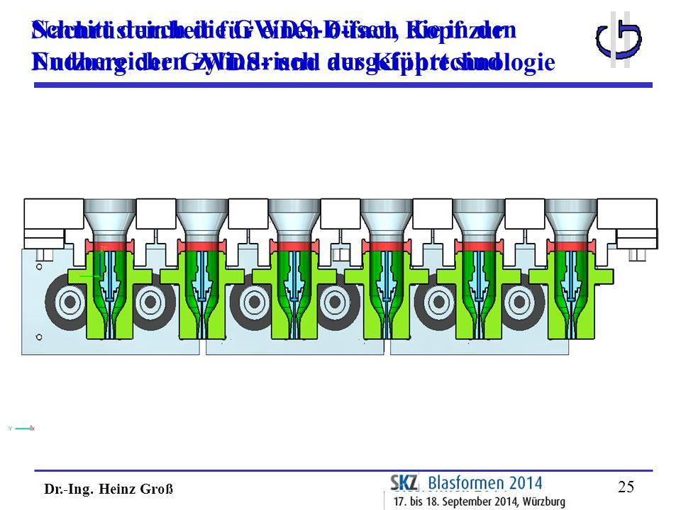 Schnitt durch die GWDS-Düsen, die in den Endbereichen zylindrisch ausgeführt sind
