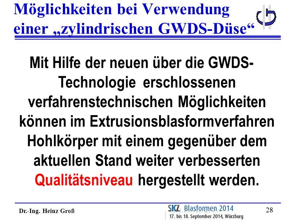 """Möglichkeiten bei Verwendung einer """"zylindrischen GWDS-Düse"""