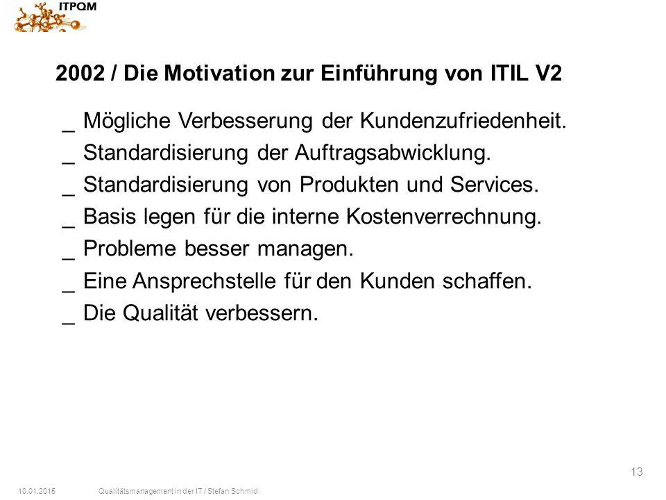2002 / Die Motivation zur Einführung von ITIL V2