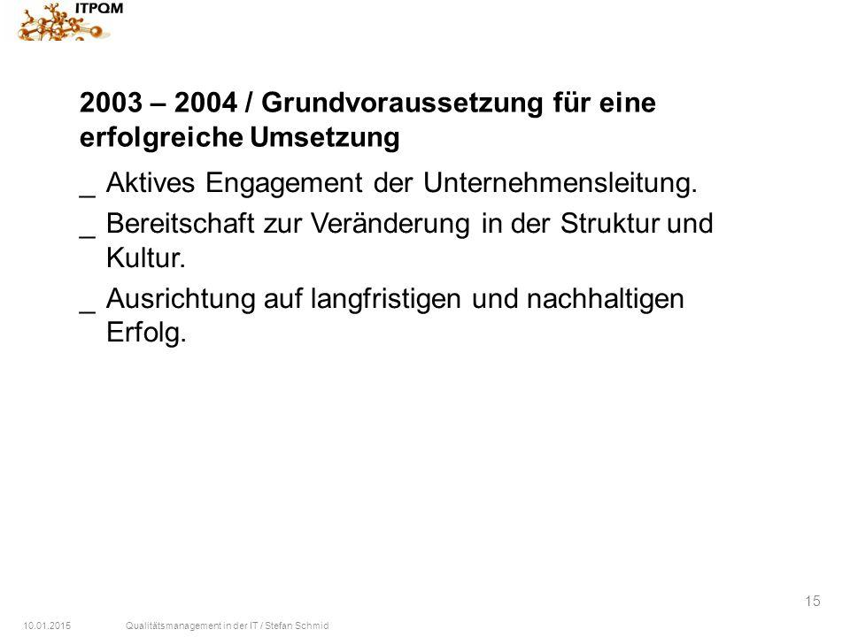 2003 – 2004 / Grundvoraussetzung für eine erfolgreiche Umsetzung