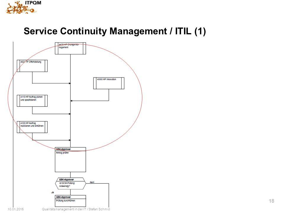 Service Continuity Management / ITIL (1)