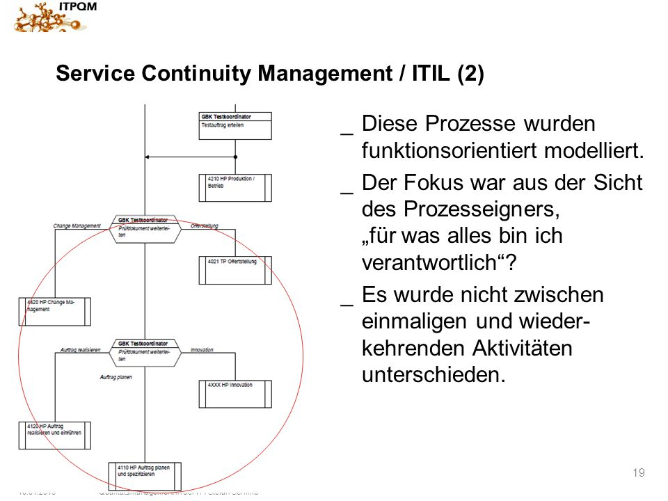 Service Continuity Management / ITIL (2)