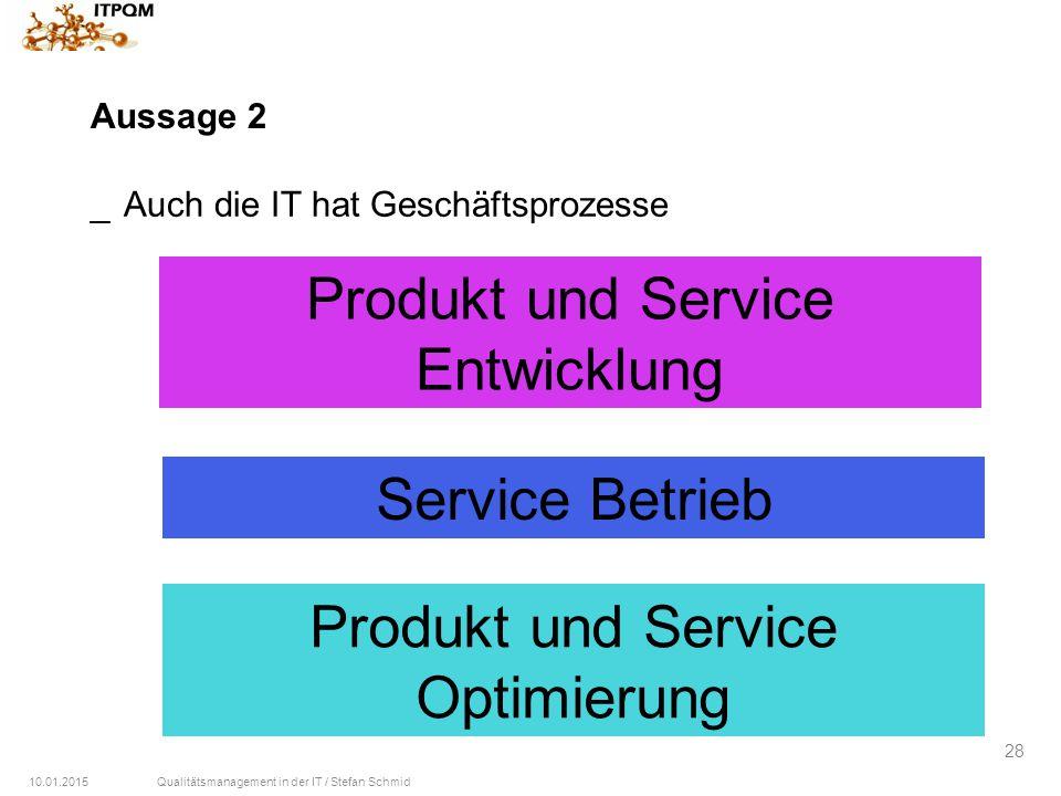 Produkt und Service Entwicklung