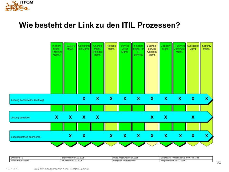 Wie besteht der Link zu den ITIL Prozessen