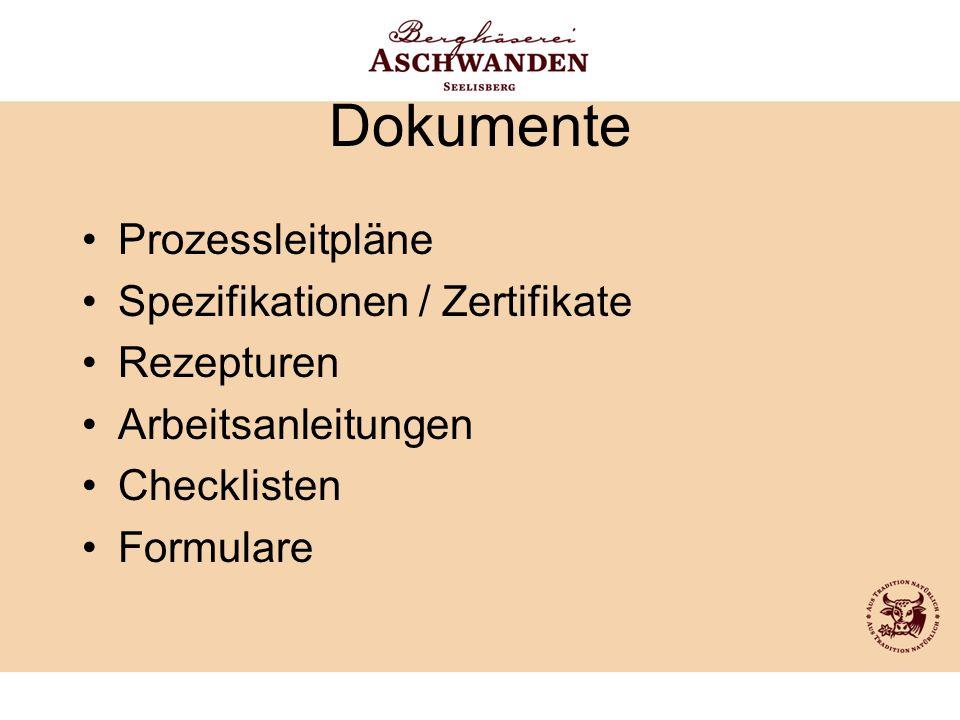 Dokumente Prozessleitpläne Spezifikationen / Zertifikate Rezepturen