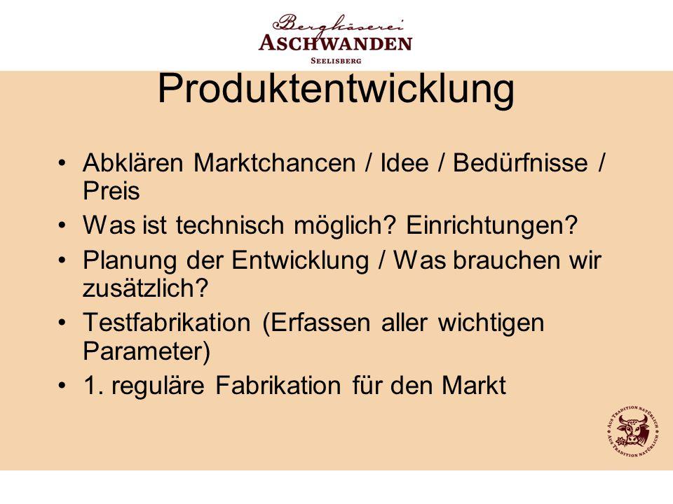 Produktentwicklung Abklären Marktchancen / Idee / Bedürfnisse / Preis