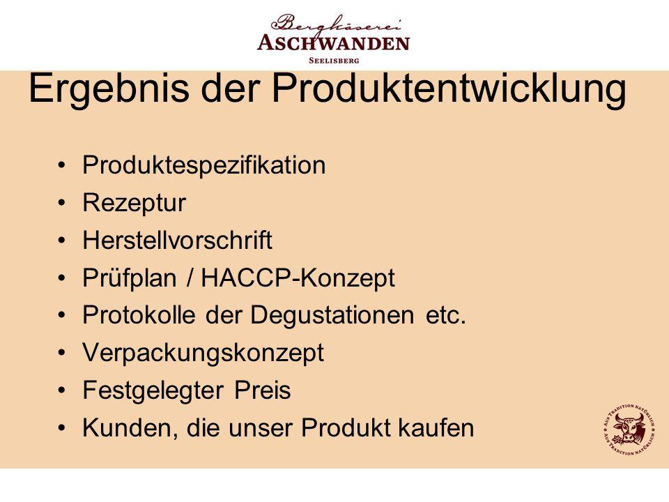 Ergebnis der Produktentwicklung