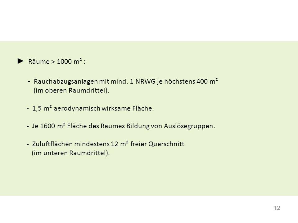 - Rauchabzugsanlagen mit mind. 1 NRWG je höchstens 400 m²