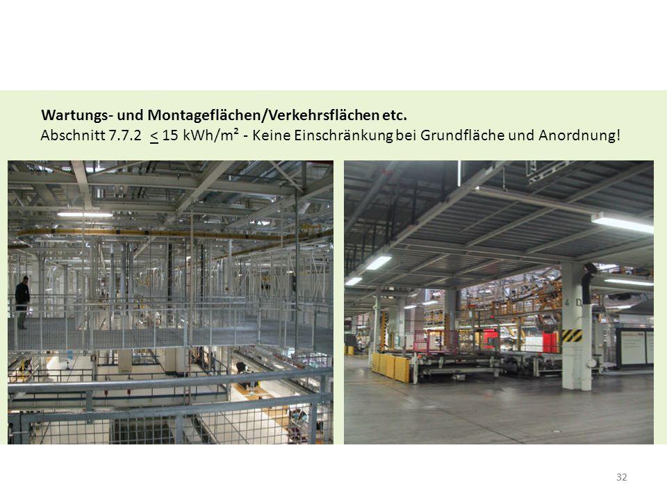Wartungs- und Montageflächen/Verkehrsflächen etc.