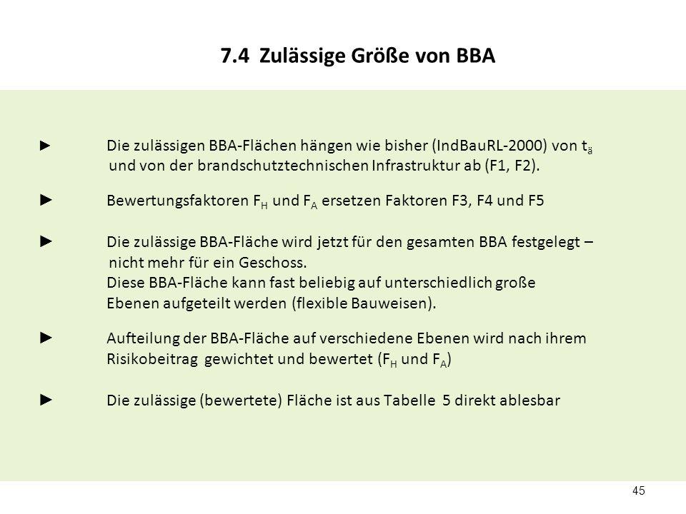 7.4 Zulässige Größe von BBA