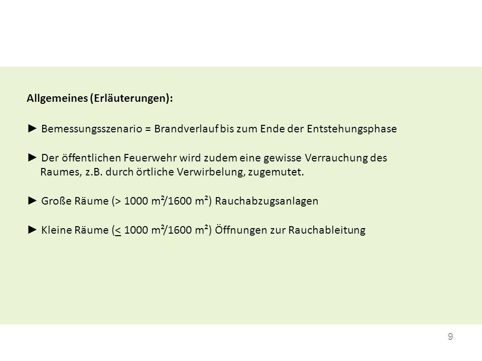 Allgemeines (Erläuterungen):