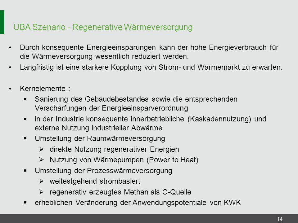 UBA Szenario - Regenerative Wärmeversorgung