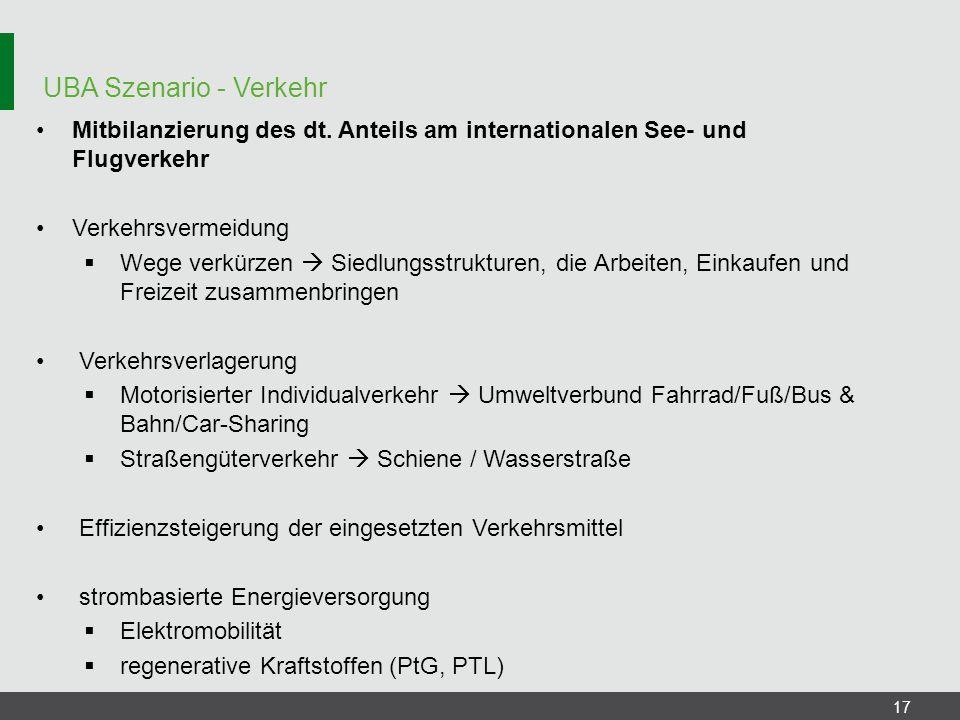 UBA Szenario - Verkehr Mitbilanzierung des dt. Anteils am internationalen See- und Flugverkehr. Verkehrsvermeidung.