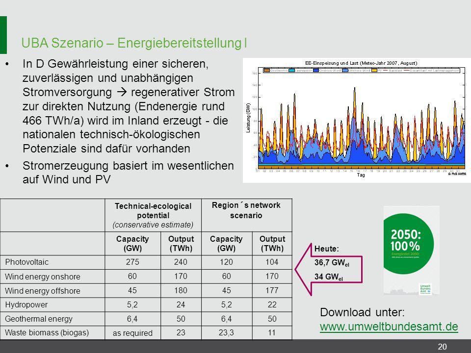 UBA Szenario – Energiebereitstellung I