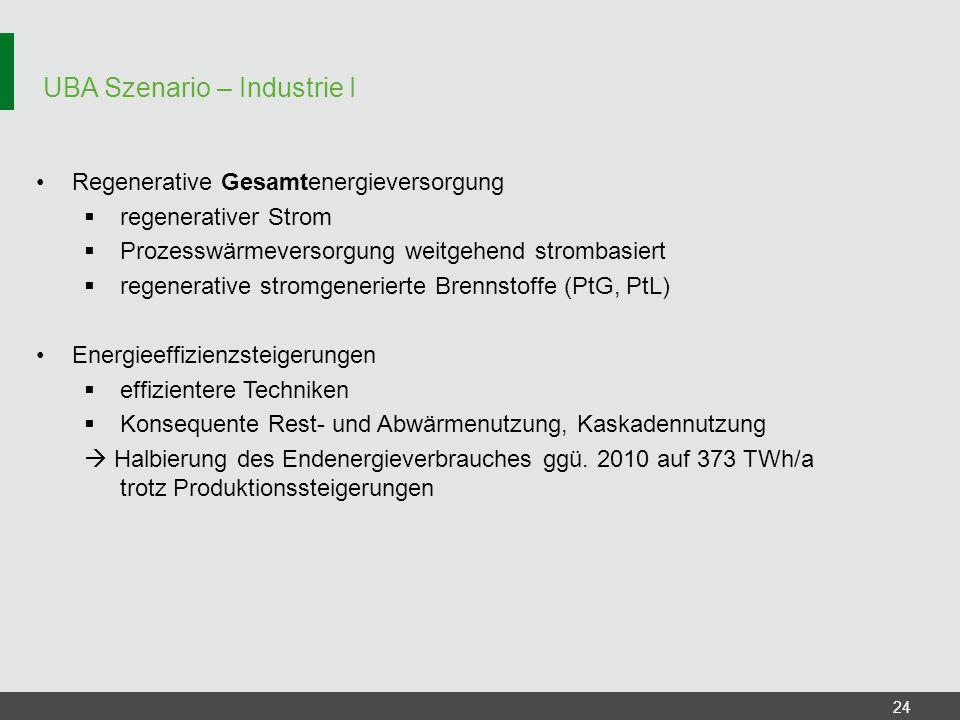UBA Szenario – Industrie I