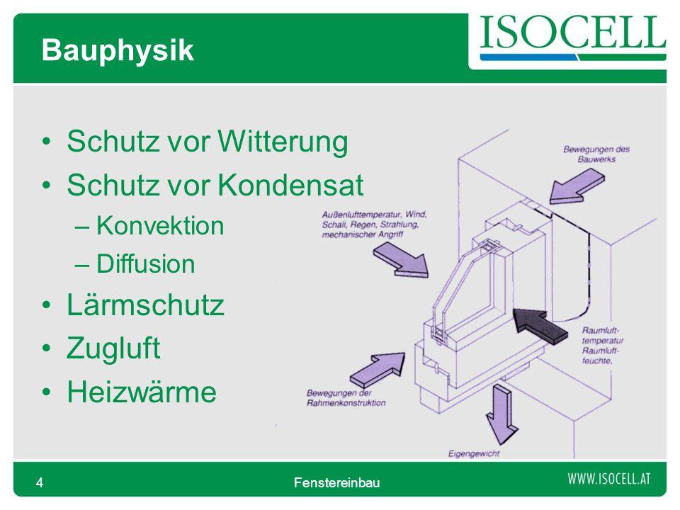 Bauphysik Schutz vor Witterung Schutz vor Kondensat Lärmschutz Zugluft