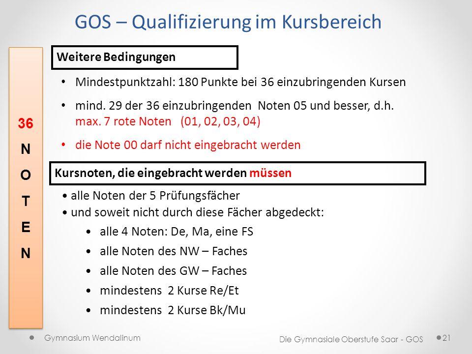 GOS – Qualifizierung im Kursbereich