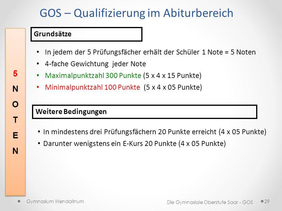 GOS – Qualifizierung im Abiturbereich
