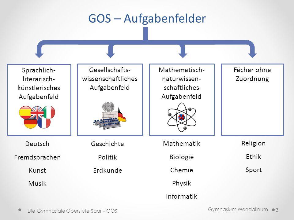 GOS – Aufgabenfelder Sprachlich-literarisch-künstlerisches Aufgabenfeld. Gesellschafts-wissenschaftliches Aufgabenfeld.