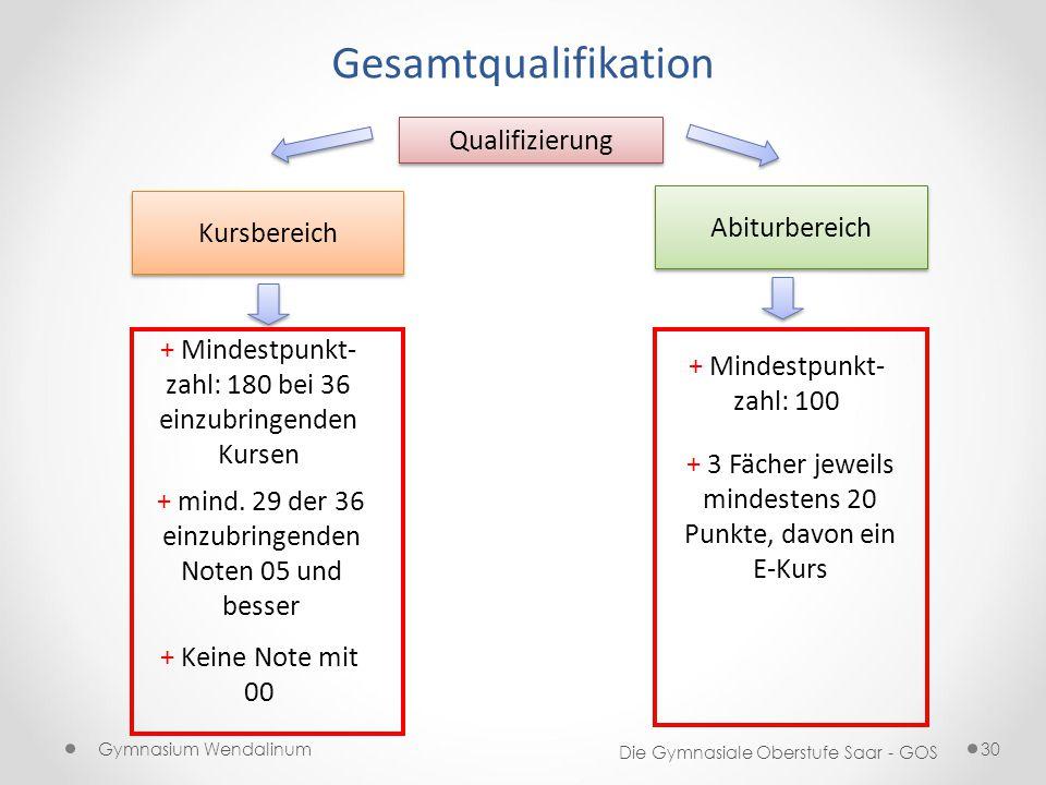Gesamtqualifikation Qualifizierung Abiturbereich Kursbereich