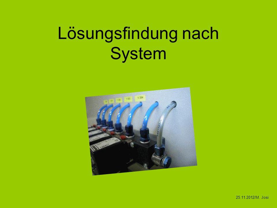 Lösungsfindung nach System