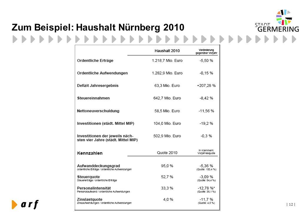 Zum Beispiel: Haushalt Nürnberg 2010
