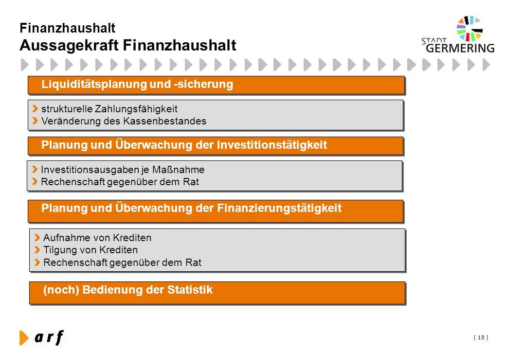 Finanzhaushalt Aussagekraft Finanzhaushalt