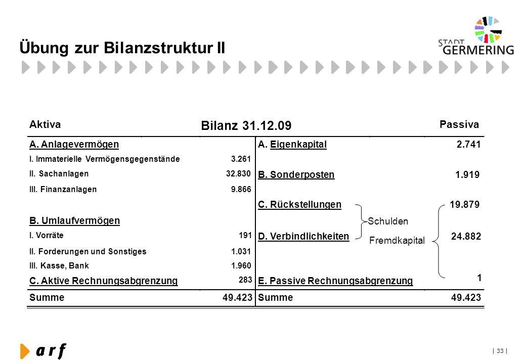 Übung zur Bilanzstruktur II