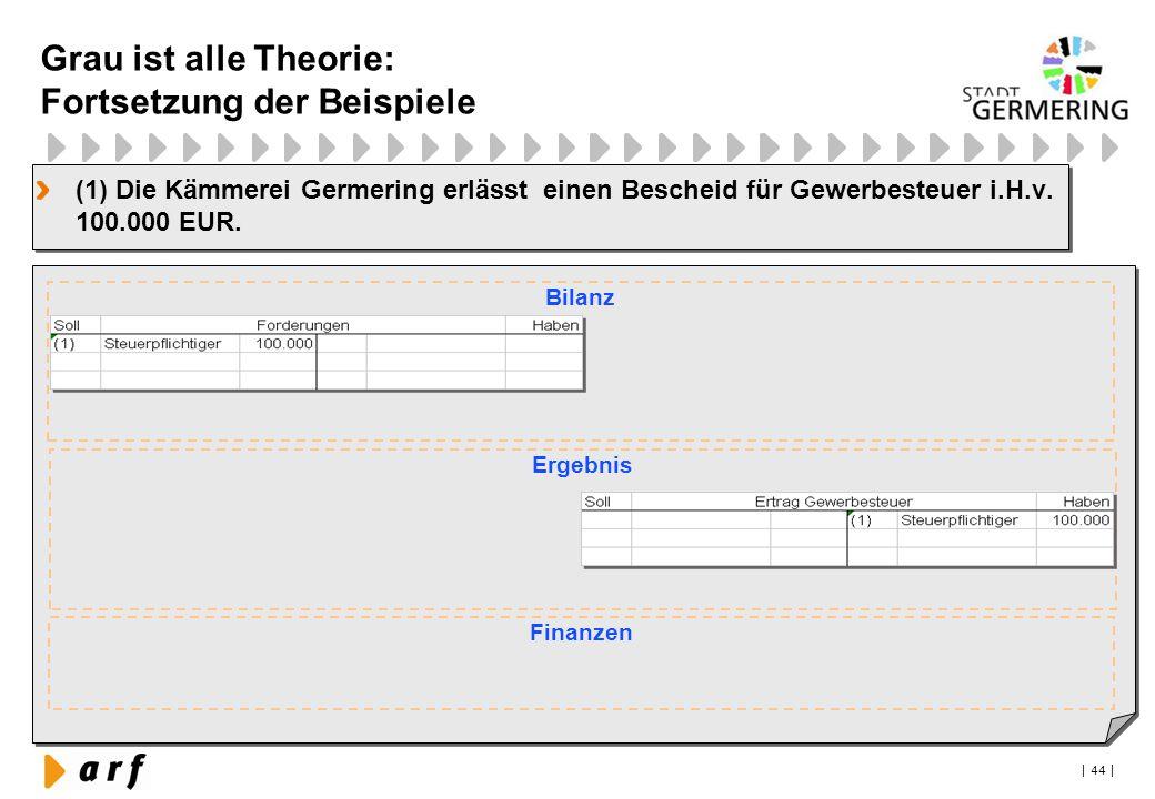 Grau ist alle Theorie: Fortsetzung der Beispiele