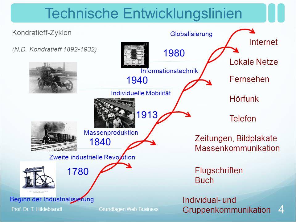 Technische Entwicklungslinien