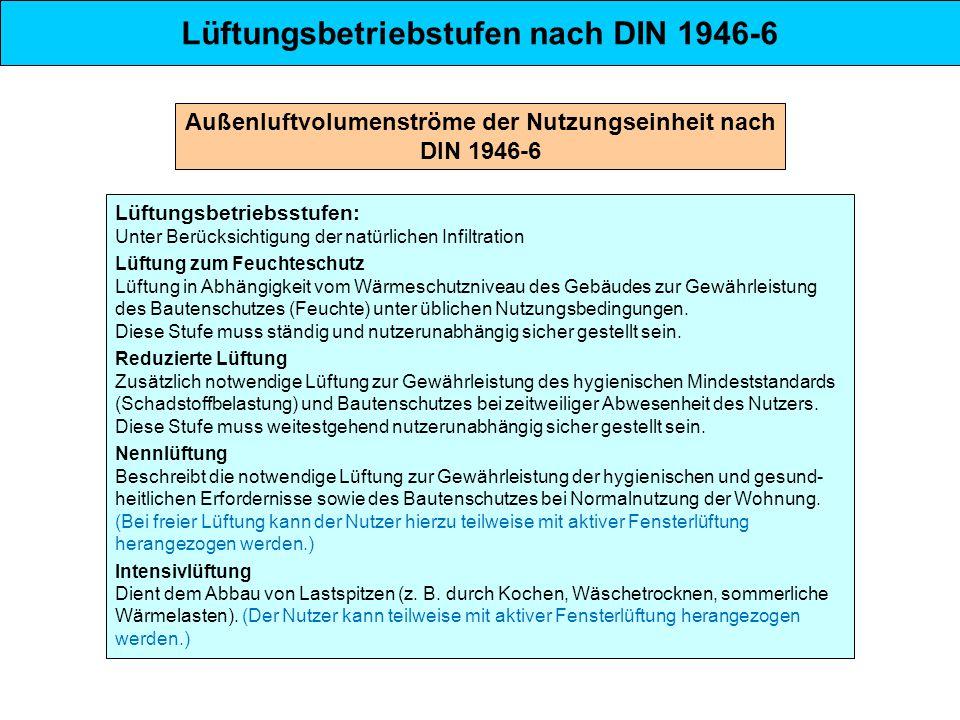 Lüftungsbetriebstufen nach DIN 1946-6