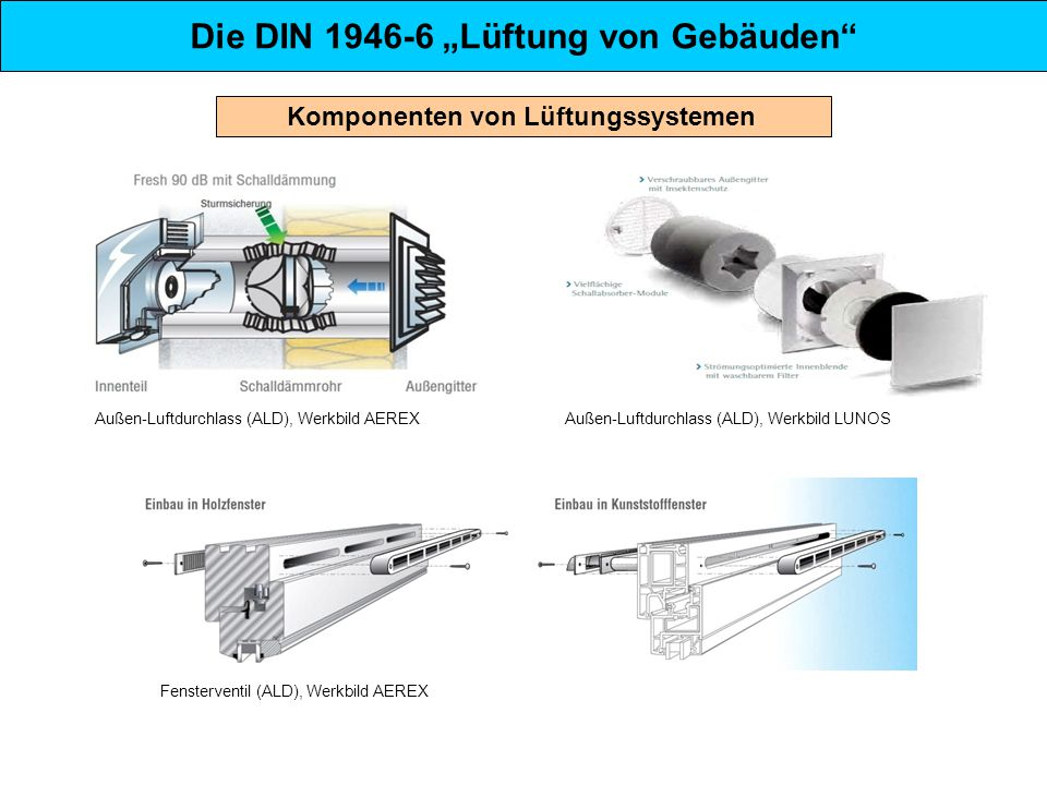 """Die DIN 1946-6 """"Lüftung von Gebäuden Komponenten von Lüftungssystemen"""