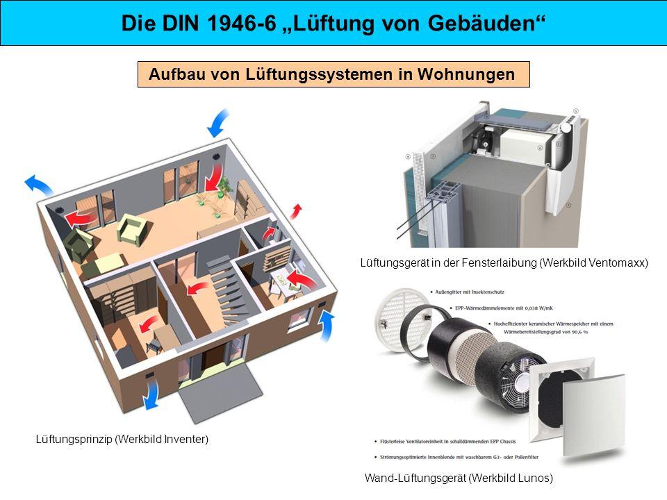 """Die DIN 1946-6 """"Lüftung von Gebäuden"""
